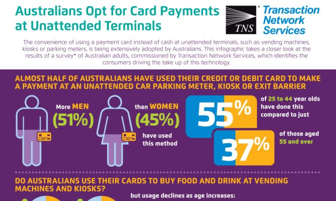 Australians Opt for Card Payments at Unattended Terminals