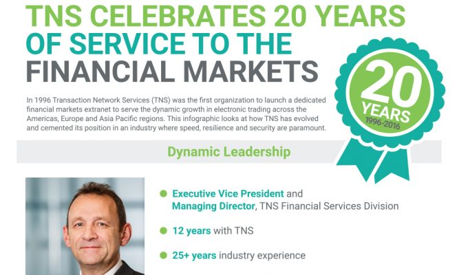 TNS Celebrates 20 Years of Service to the Financial Markets