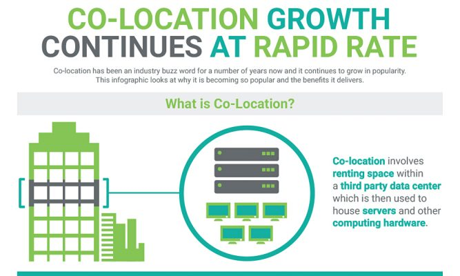 Colocation Growth Continues