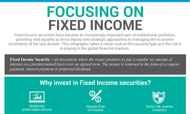 Focusing on Fixed Income