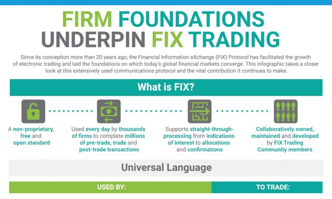 Firm Foundations Underpin FIX Trading
