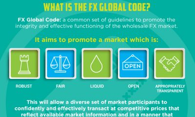 New Global Code has Implications for FX Market
