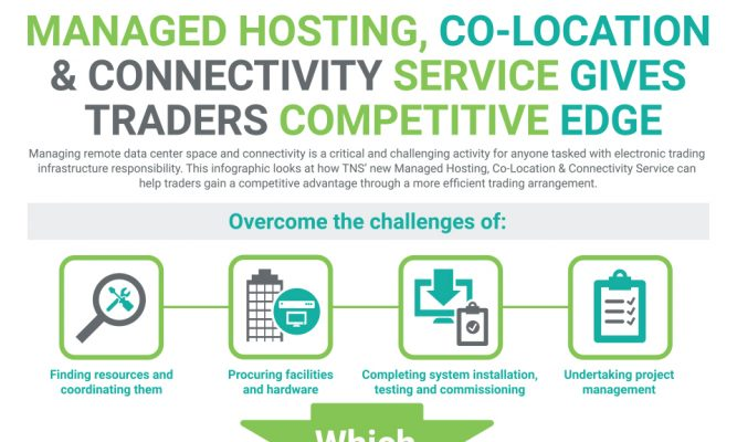 Managed Hosting, Colocation and Connectivity Give Traders the Edge