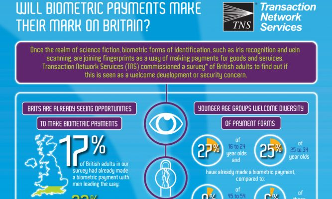 UK Biometric Payments Infographic