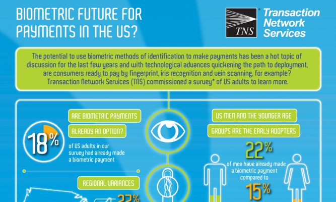 US Biometric Payments Infographic