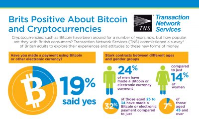 The UK is Positive About Bitcoin and Cryptocurrencies
