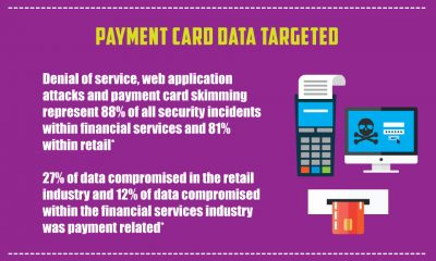 Criminals Targeting POS and Payments Data