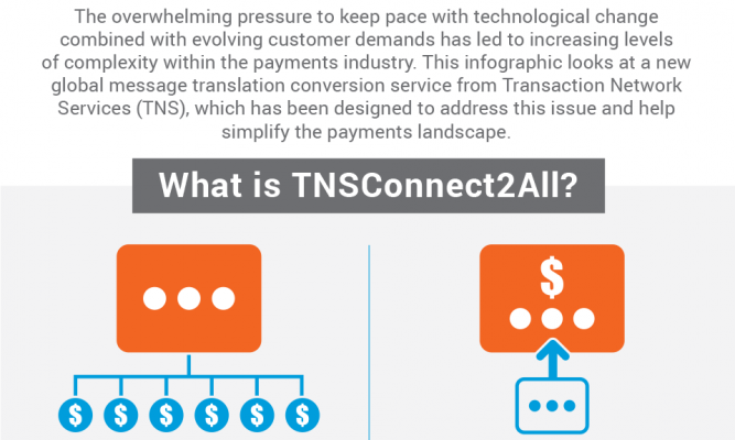 Industry Gains By Streamlining Payments – What is TNSConnect2All?