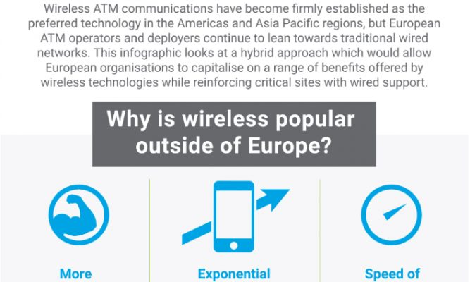 European ATM Operators Encouraged to Include Wireless Comms