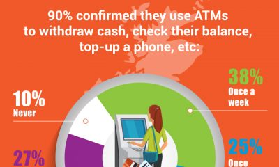 Strong Support for ATMs Among UK Consumers