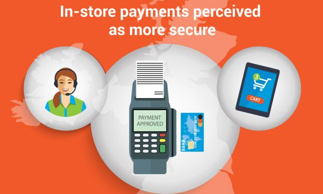 UK Adults Voice Payment Card Data Security Concerns