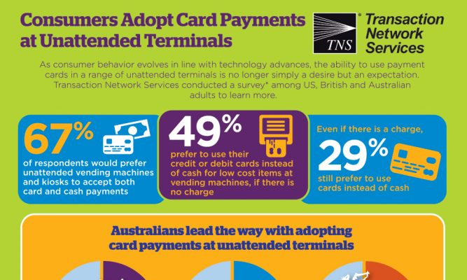 Consumers Adopt Card Payments at Unattended Terminals