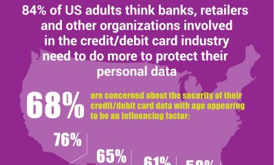 Security Concerns Remain for US Cardholders