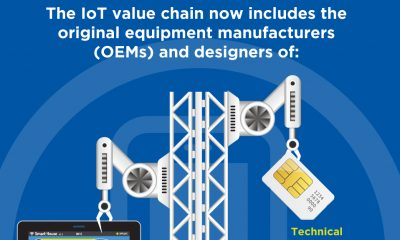 IoT Growth Creates Billing and Settlement Challenges for Operators