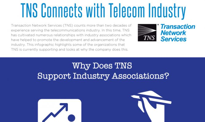 TNS Connects with Telecom Industry