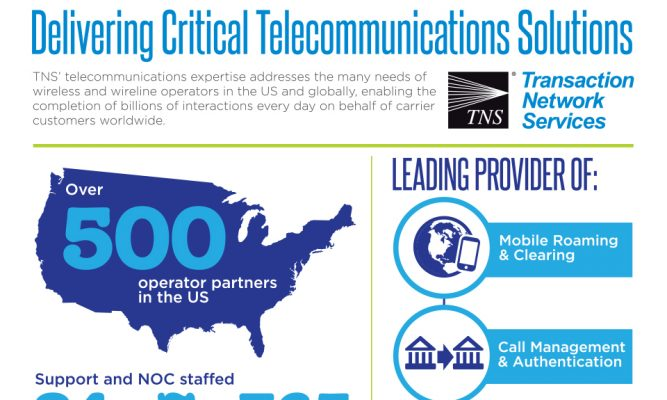 Delivering Critical Telecommunications Solutions