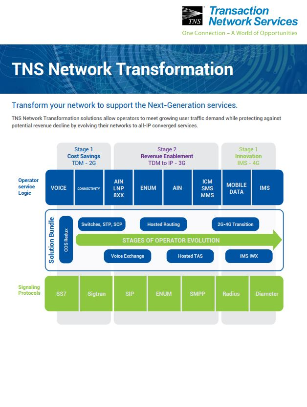 Network Transformation Information Sheet