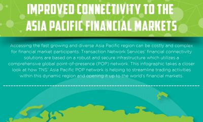 Improved Connectivity to the Asia Pacific Financial Markets