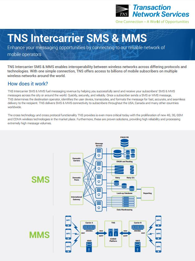Messaging Solutions – Intercarrier SMS/MMS Information Sheet