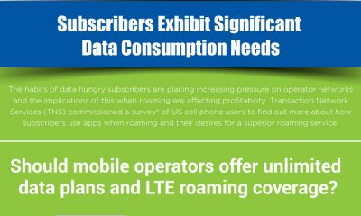Subscribers Exhibit Significant Data Consumption Needs