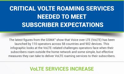 Critical VoLTE Roaming Services Needed to Meet Subscriber Expectations