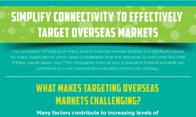 Simplify Connectivity to Effectively Target Overseas Markets