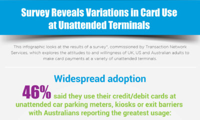 Survey Reveals Variations in Card Use at Unattended Terminals