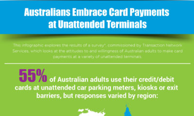 Australians Embrace Card Payments at Unattended Terminals