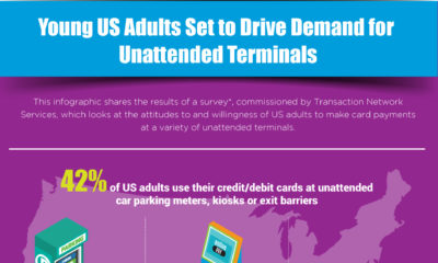 Young US Adults to Drive Demand for Unattended Terminals