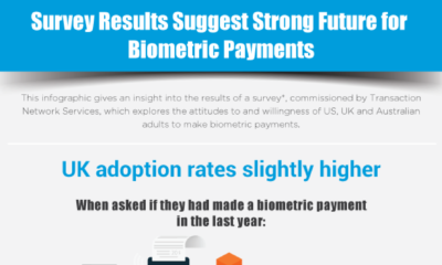 Survey Results Suggest Strong Future for Biometric Payments