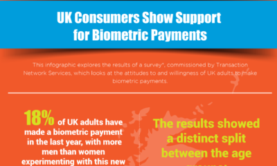 UK Consumers Show Support for Biometric Payments