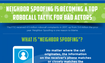 Neighbor Spoofing is Becoming a Top  Robocall Tactic for Bad Actors