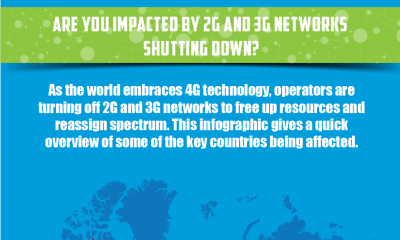 Are You Impacted by 2G and 3G Networks Shutting Down?