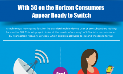 With 5G on the Horizon Consumers Appear Ready to Switch