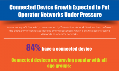 Connected Device Growth Expected to Put Operator Networks Under Pressure