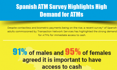 Spanish ATM Survey Highlights High Demand for ATMs