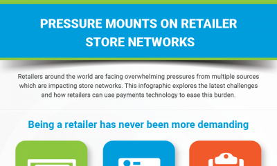 Pressure Mounts on Retailer Store Networks