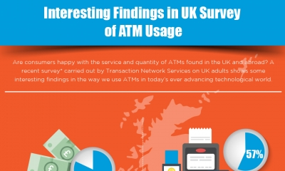 Interesting Findings in UK Survey of ATM Usage