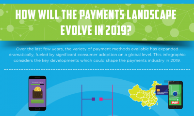 How Will The Payments Landscape Evolve in 2019