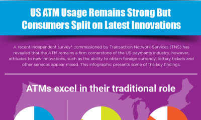 US ATM Usage Remains Strong But Consumers Split on Latest Innovations