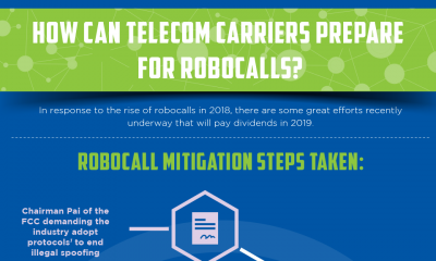 How Can Telecom Carriers Prepare For Robocalls?