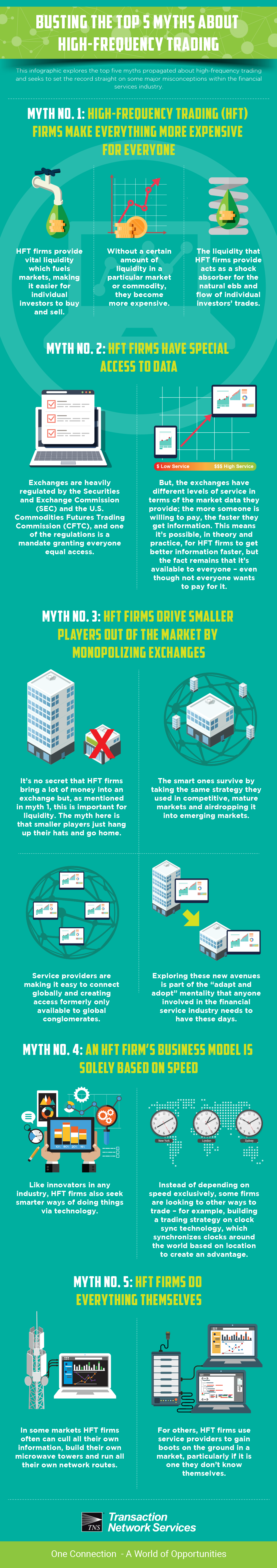 Busting The Top 5 Myths About High-Frequency Trading