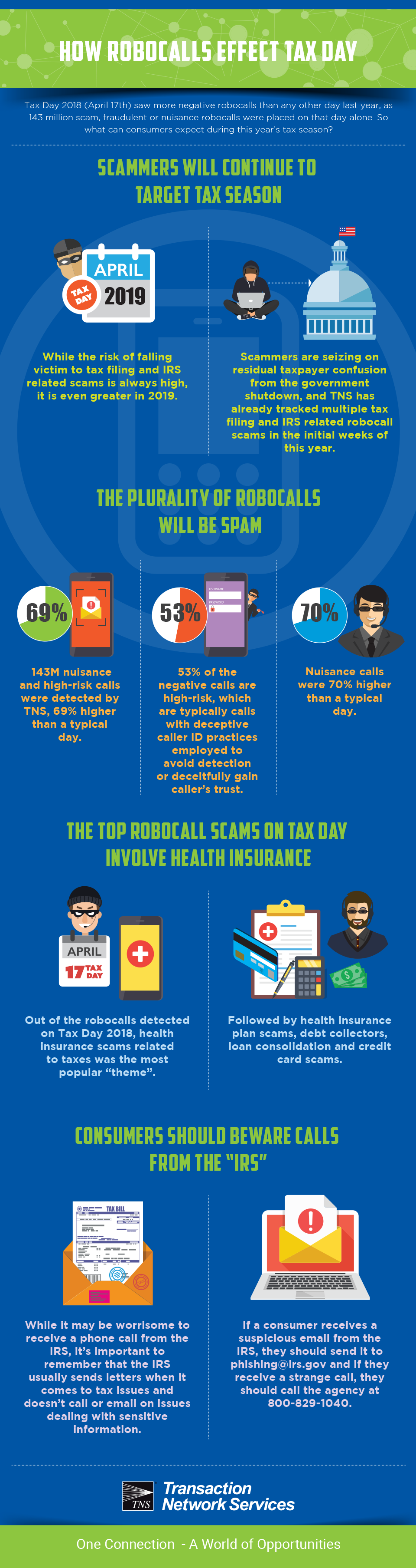How Robocalls Effect Tax Day