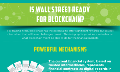 Is Wall Street Ready for Blockchain?