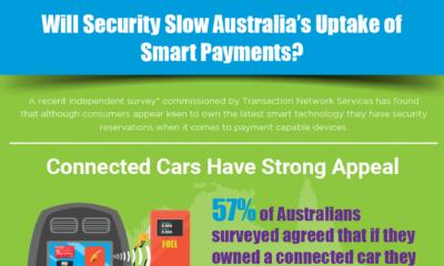 Will Security Slow Australia's Uptake of Smart Payments?