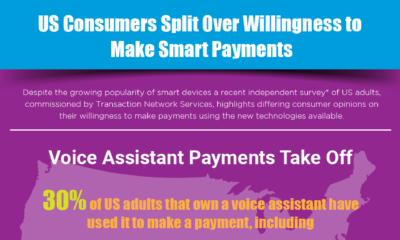 US Consumers Split Over Willingness to Make Smart Payments