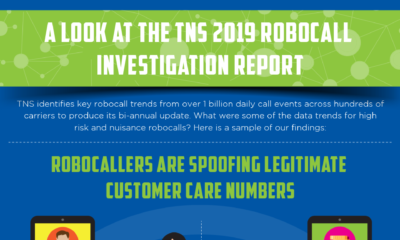 A Look at The TNS 2019 Robocall Investigation Report