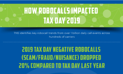 How Robocalls Impacted Tax Day 2019