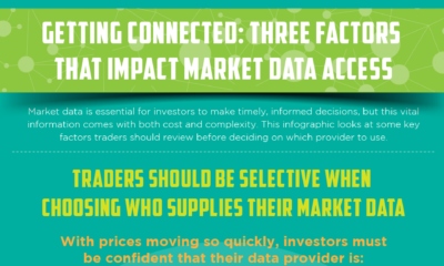 Getting Connected: Three Factors  that Impact Market Data Access