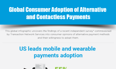Global Consumer Adoption of Alternative and Contactless Payments